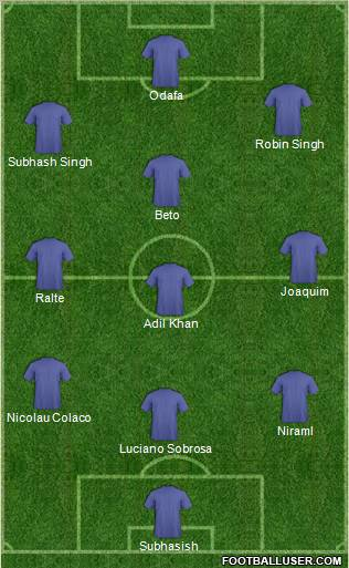 I-League team of the Week