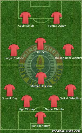 East Bengal Best XI of the season 2011-12