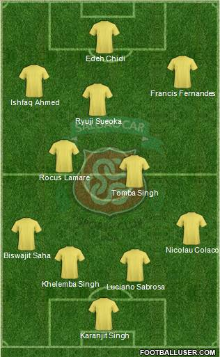 Salgaocar Team of the Season