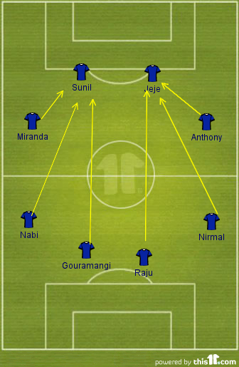 SAFF Cup: The Long Ball Strategy with Non-Existent Central Midfielders