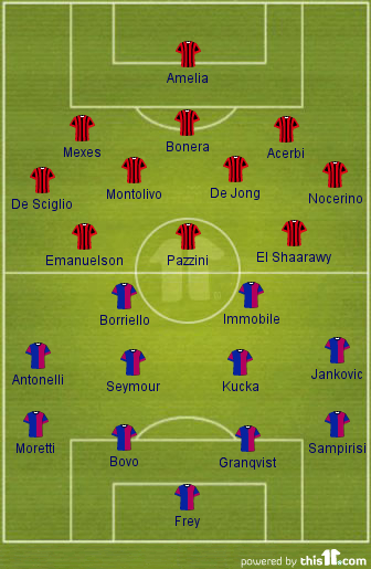 Milan Genoa