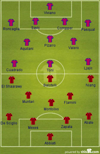 Milan line up against Fiorentina