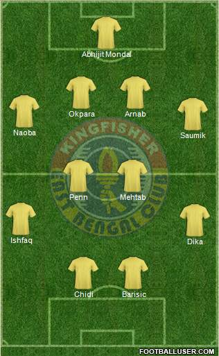 East Bengal starting line up V Yangon United