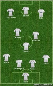 Tottenham 4-3-3 with Sandro, Paulinho, and Demebele in middle