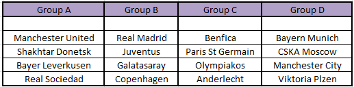 Man United Face A Tricky Group; Manchester City To Face Bayern Munich - Champions League Draw
