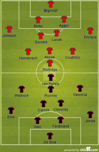 Liverpool FC vs Manchester United Line Ups - 31st August 2013