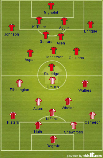 Liverpool FC vs Stoke City Line-Ups 17th August 2013