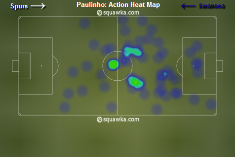 Paulinho's heat map against Swansea