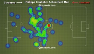 Coutinho's Heat Map against Swansea: It's apparent how often he dropped deeper into central midfield to aid the passing play