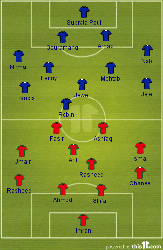 Possible Starting XI