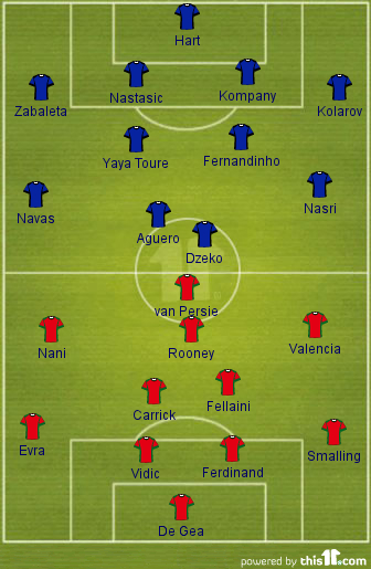 Manchester City vs Manchester United 22nd September 2013 Line Ups & Formation