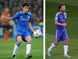 Oscar and Juan Mata - Wizards on the ball; contrasting off it