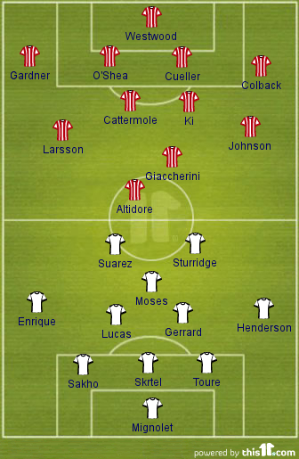 Sunderland Liverpool Line Ups 29th September 2013
