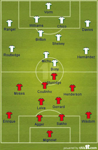 Swansea vs Liverpool -15th Sep 2013 Line ups
