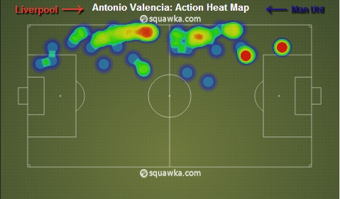 Valencia's Heat Map - Liverpool 1-0 Manchester United: Tactics in playing Suarez on the left