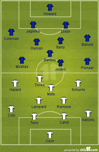Everton v Chelsea: Expected Line-ups