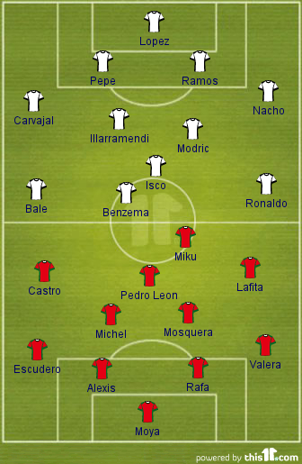 Real Madrid v Getafe: Expected Line-ups