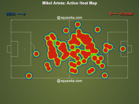 Mike Arteta Heat Map vs. West Brom