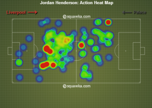 Jordan Henderson Heat Map vs Crystal Palace