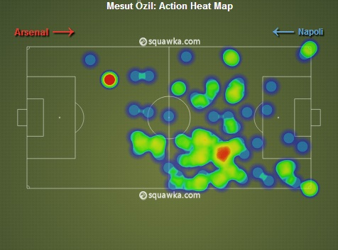 Mesut Ozil Heat Map vs. Napoli