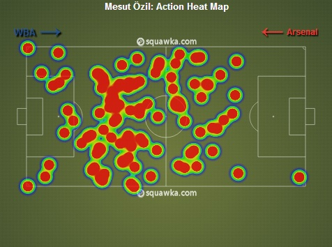 Mesut Ozil Heat Map vs. West Brom
