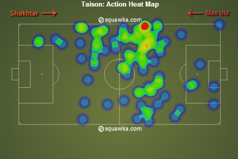 Shakthar's Taison's Heat Map against Man United