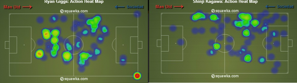 Clever interchange of positions between Giggs and Kagawa