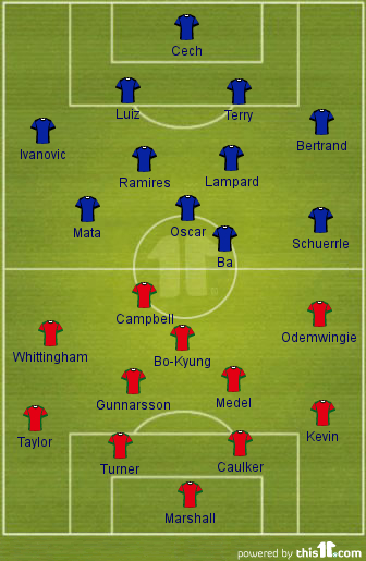 Chelsea v Cardiff City: Expected Line-ups