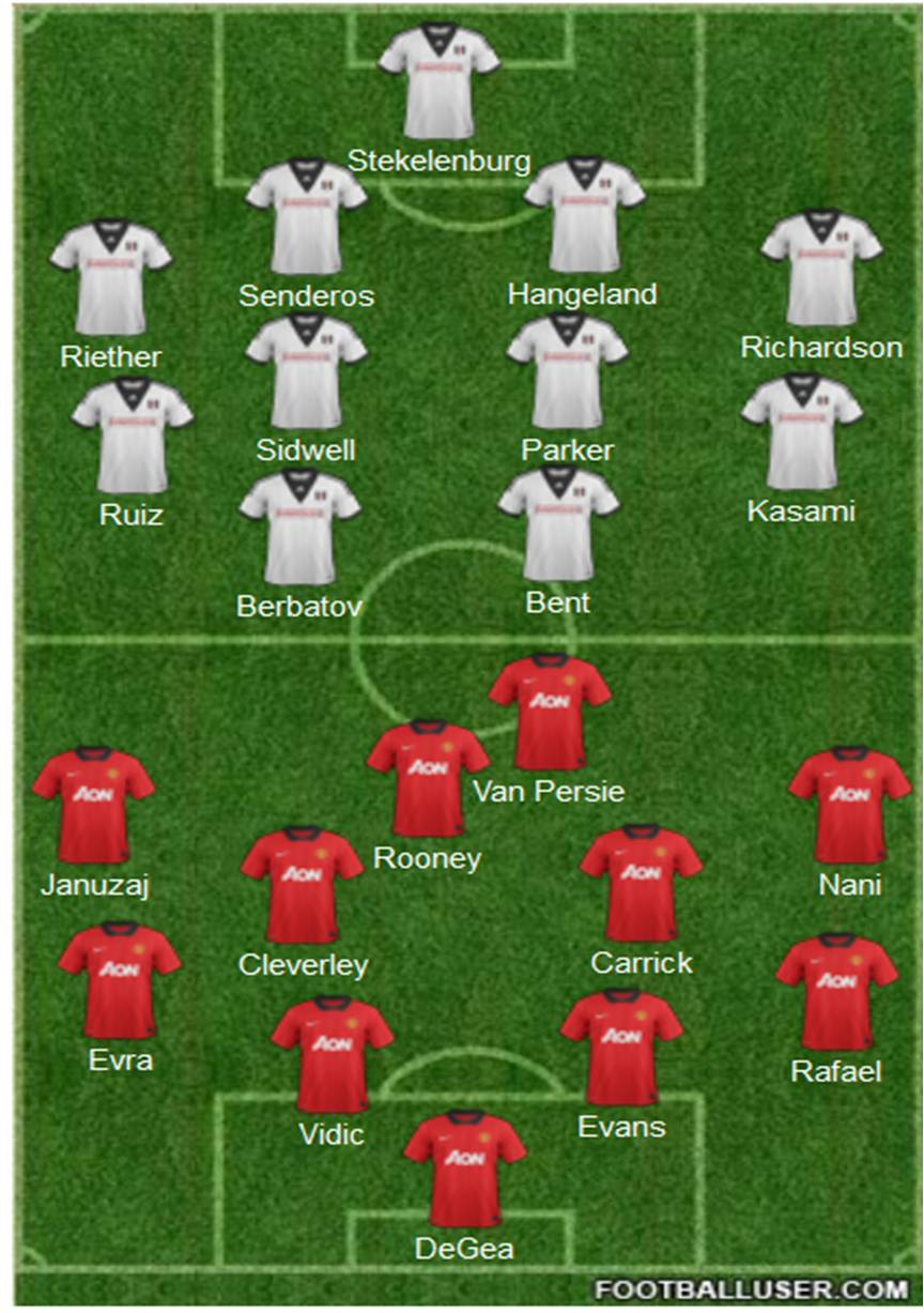 Fulham vs Man United - Team News, Tactics, Lineup, Prediction - Probable Starting Lineup
