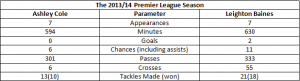 cole_baines_stats
