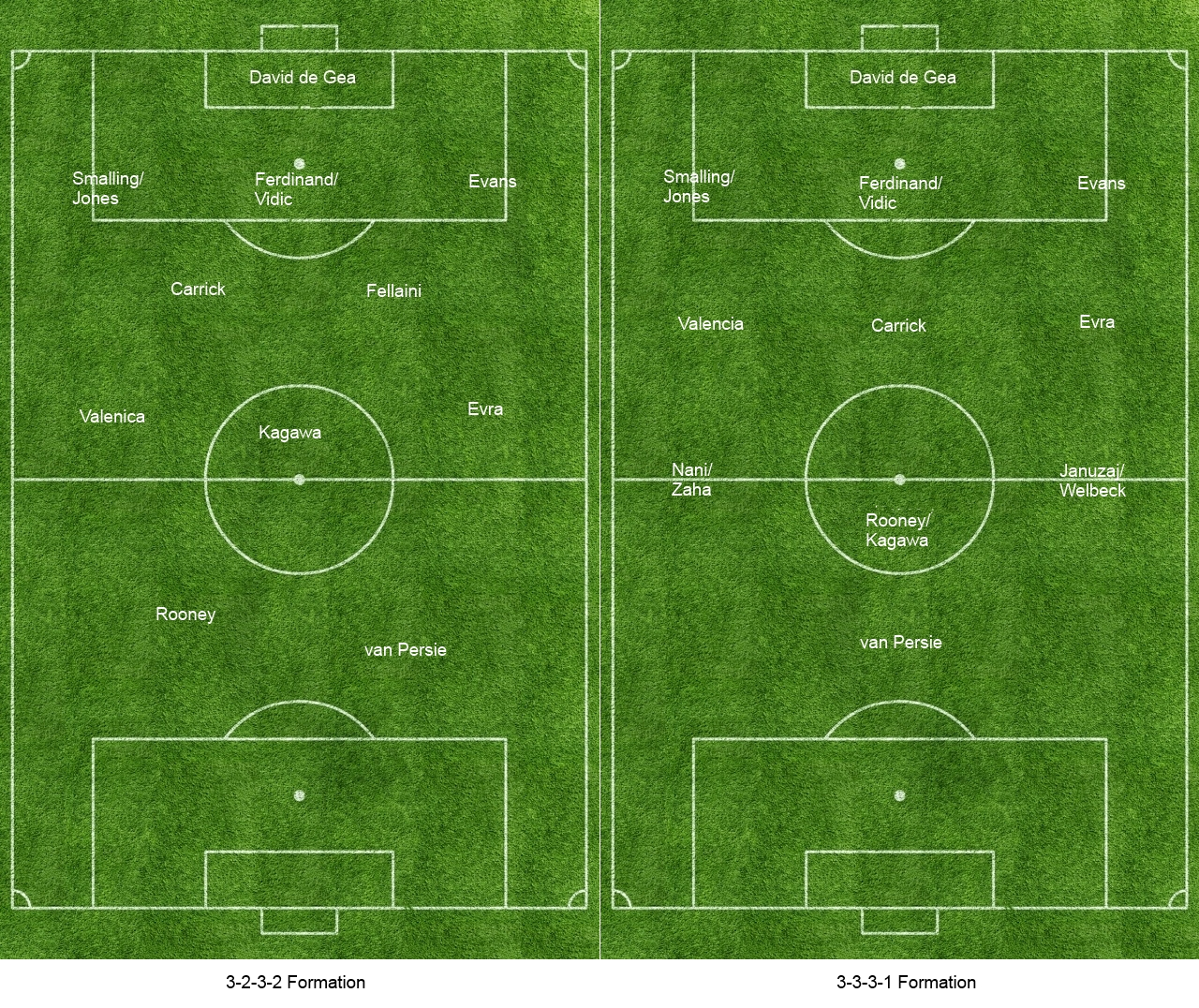 3-2-3-2 or 3-3-3-1 Formation