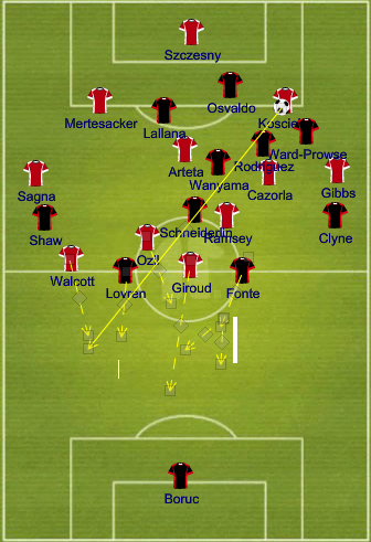 If Shaw does not stay deep to track Walcott's runs, or if Southampton do not drop their lines deep enough to reduce the amount of space between the goalkeeper and the back line, long balls over the top, especially diagonal balls from Koscielny, could do quite a bit of damage (something Dante of Bayern Munich excel at and is particularly devasting when Thomas Muller is wide right due to his aerial ability).