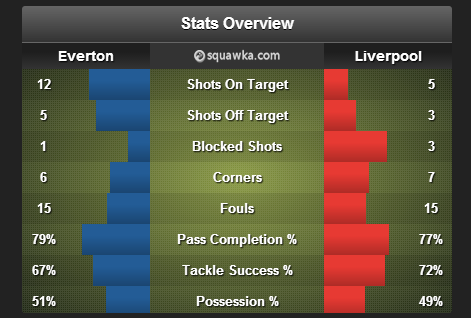 Everton_Liverpool