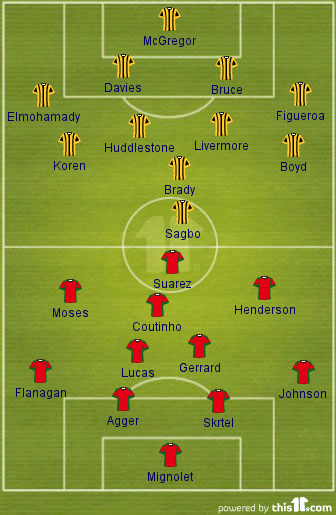 Hull City v Liverpool FC - Formation, Line-ups and Tactics