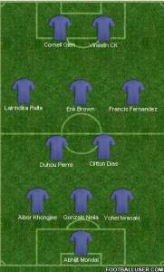 I-League Round-10 Team of the Week