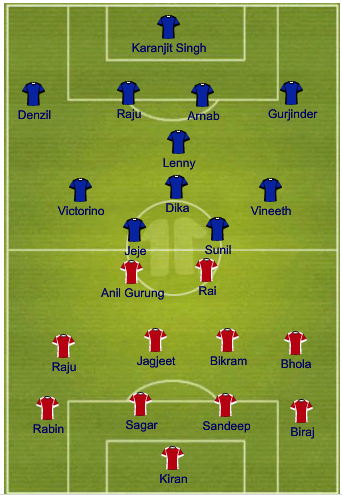 Probable Starting Line Ups