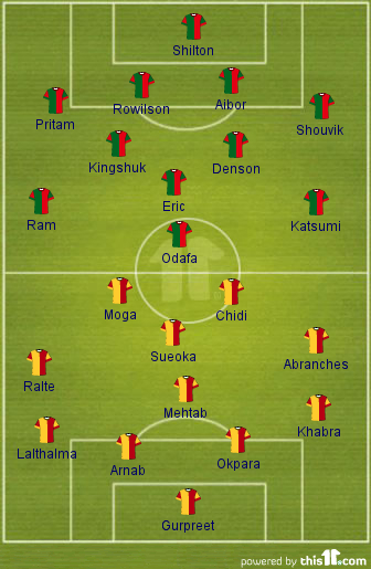 Mohun Bagan v East Bengal - Probable Starting XI