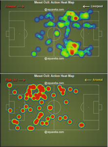 Mesut Ozil Heat Map vs LFC and MUFC