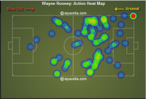 Wayne Rooney vs Arsenal Heat Map