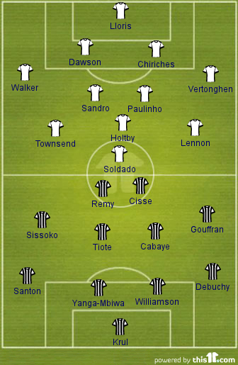 Tottenham Hotspur vs Newcastle United - Formations, Line-Ups & Tactics