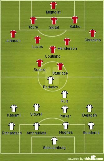 Liverpool v Fulham - Line Ups, Formation, Prediction