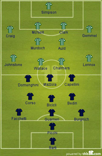 Starting XI's. Inter in Blue and Black. Celtic in Green and White