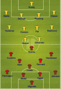 Liverpool FC v Norwich City - Line Ups and FormationAi??(using this11.com)