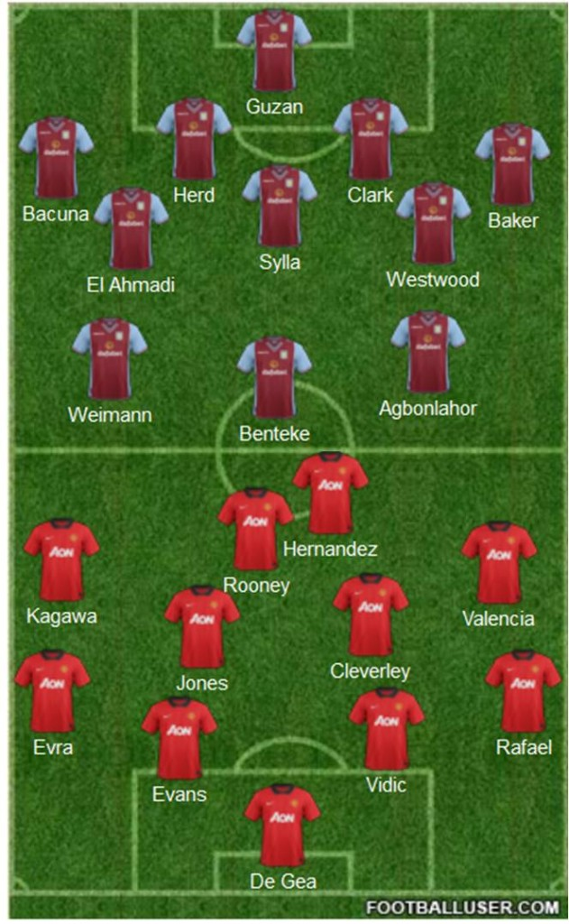 Aston Villa vs Manchester United – Team News, Tactics, Line-Ups And Prediction