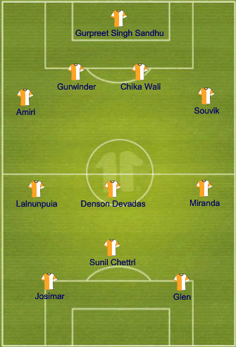 I-League - Team Of The Round