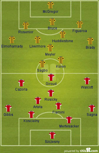 Arsenal lineup, Hull, Preview