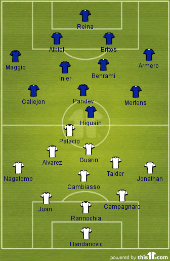 Predicted XI of both teams. (Top - Napoli, bottom- Inter)