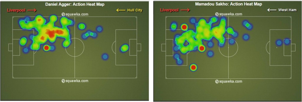 Daniel Agger and Mamadou Sakho - Liverpool FC central defenders - Heat map sample