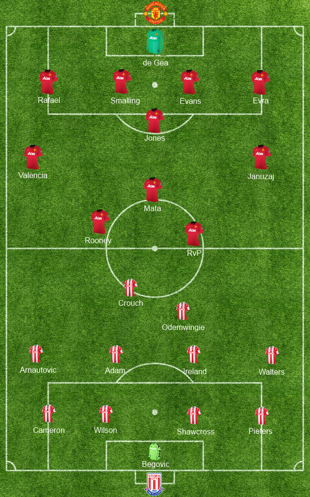 MUFC vs Stoke City Preview