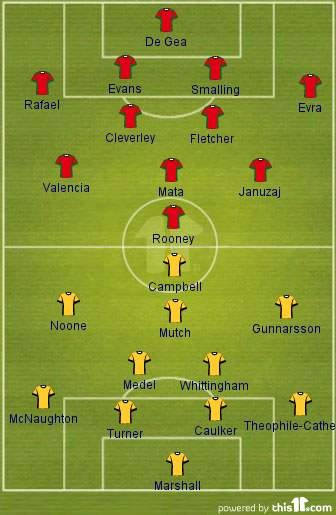 Man United v Cardiff City Line-Up & Formation